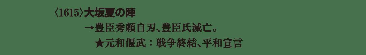 近世14 ポイント2 大坂夏の陣の3行(左下部分)