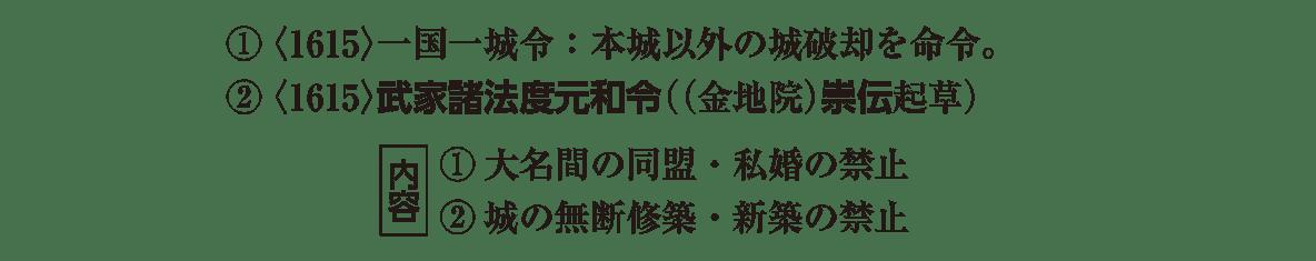 近世14 ポイント2 ①・②の一国一城+武家諸法度(右上部分)/大名への罰は除く