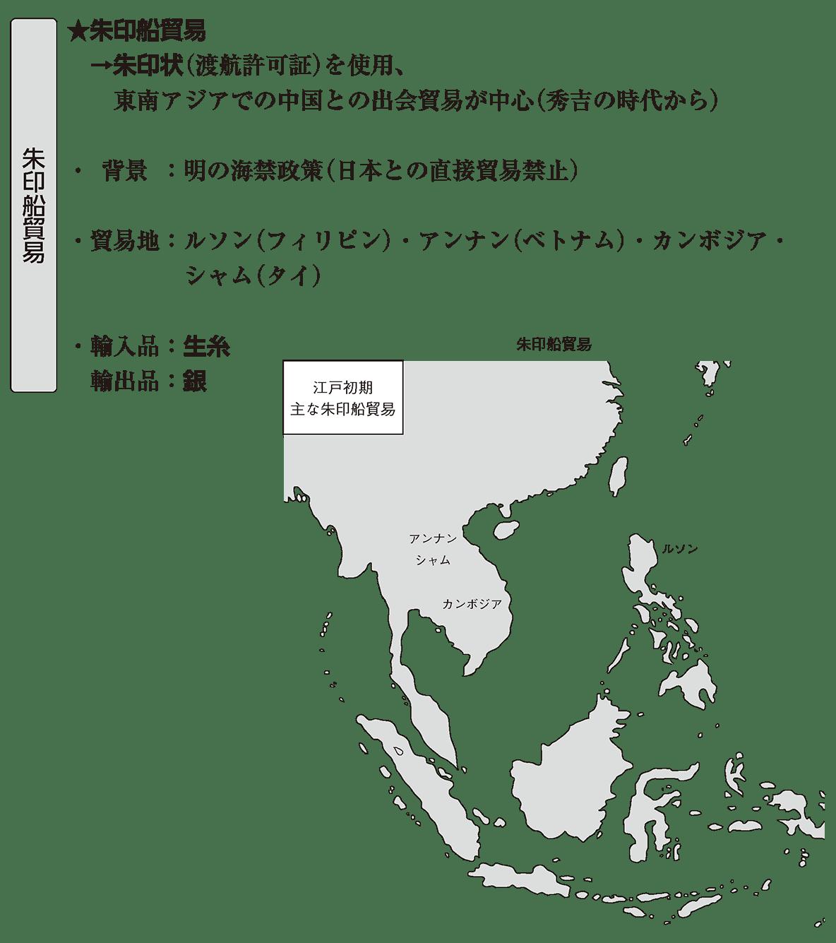 近世19 ポイント1 朱印船貿易 ポイント+地図