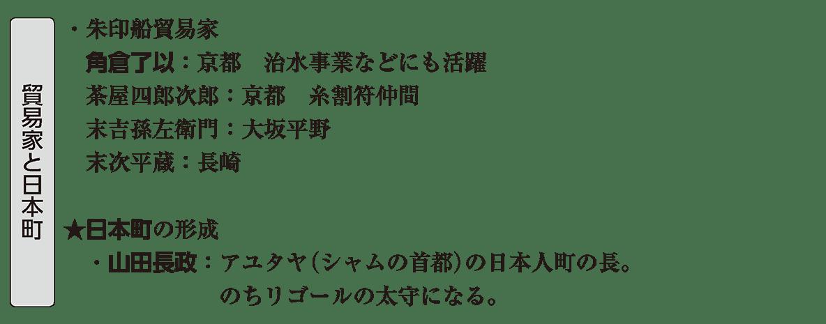 近世19 ポイント2 貿易家と日本町