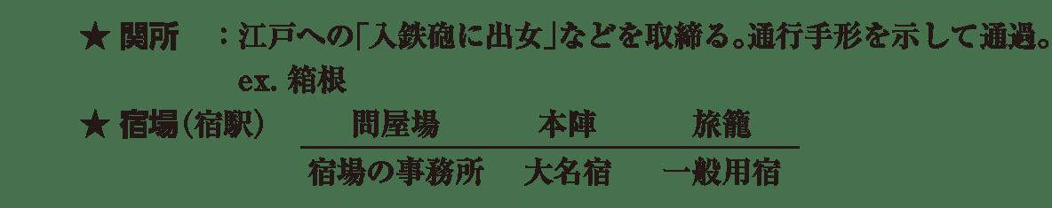近世29 ポイント2 ★関所と★宿場の部分
