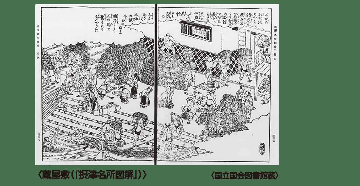 近世31 ポイント1 蔵屋敷「摂津名所図解」(絵)