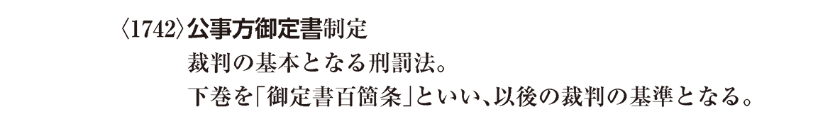 近世37 ポイント 株仲間公認・公事方御定書