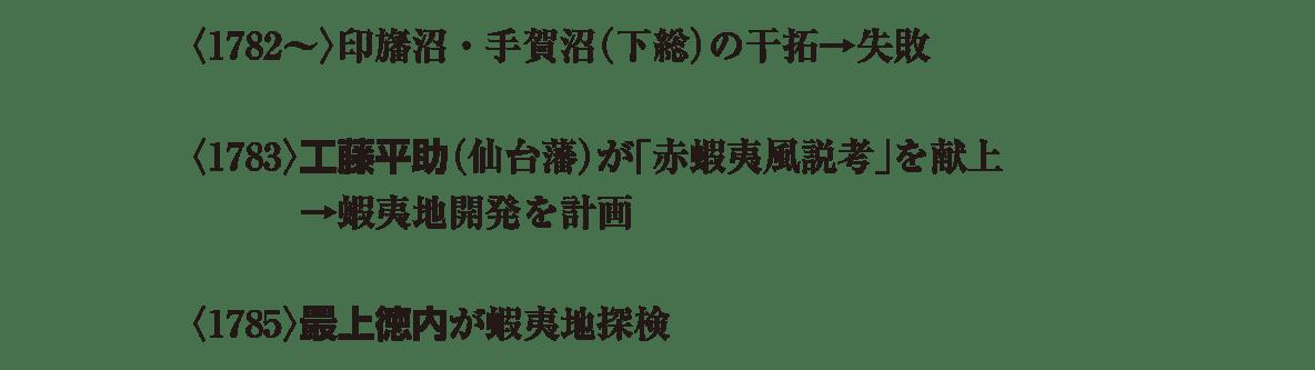 近世38 ポイント2 印旛沼手賀沼の干拓(上から1つ目)+工藤平助(3つめ)+最上徳内(6つ目)