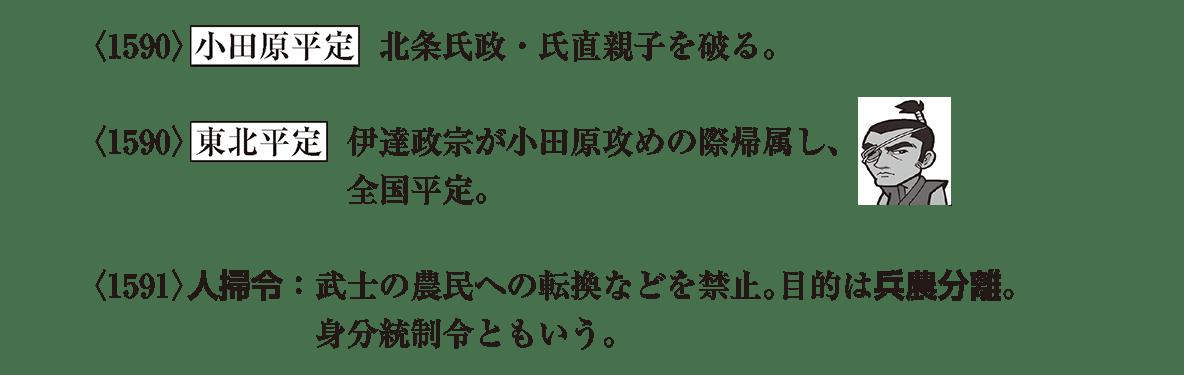 近世7 ポイント3 小田原平定以降