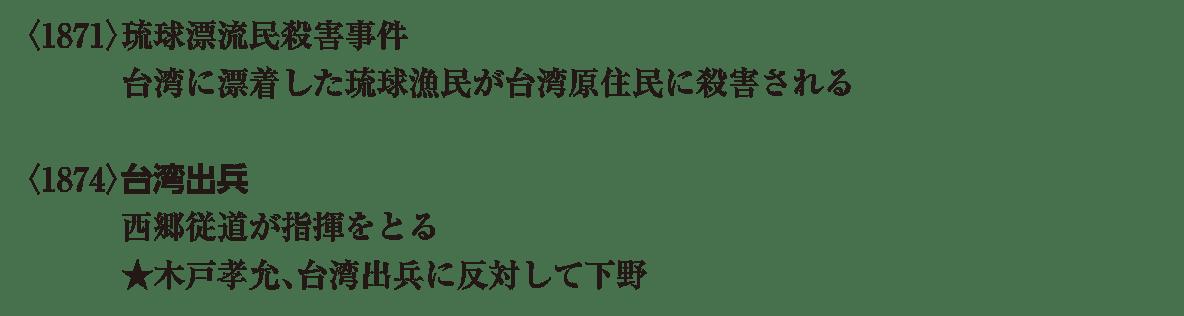 近代16 ポイント2 <1871>琉球漂流 から 最後まで
