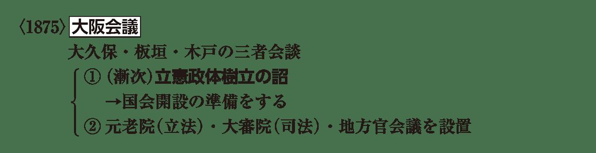 近代19 ポイント2 <1875>大阪会議 から 会議を設置 まで