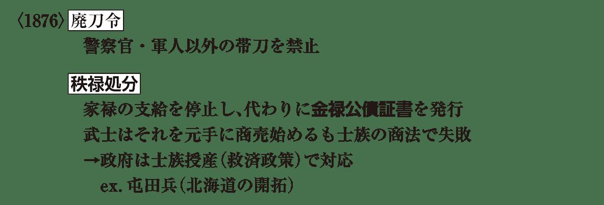 近代19 ポイント3 <1876>廃刀令 から 北海道の開拓 まで