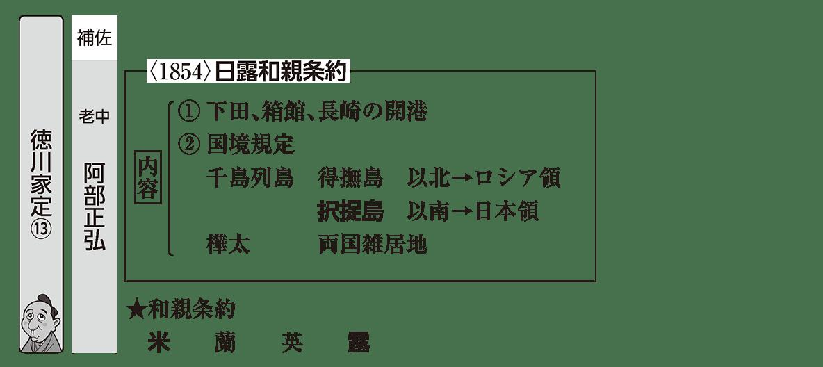 近代01 ポイント3 右ページ 徳川家定⑬