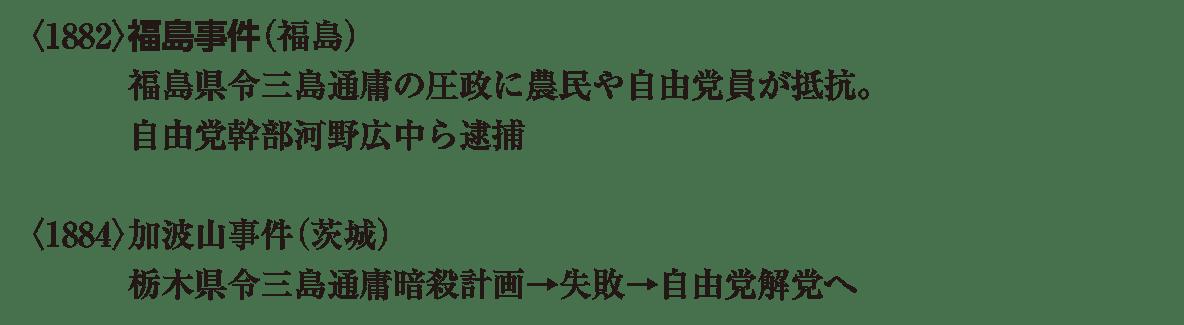 近代23 ポイント1 <1882>福島事件 から 自由党解党へ まで