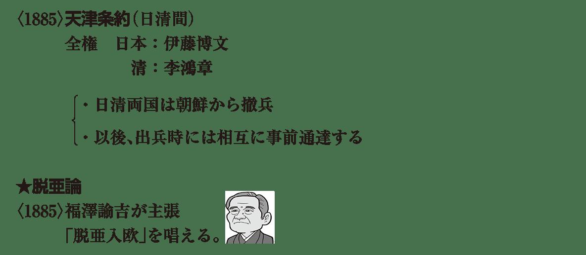 近代23 ポイント2 <1885>天津条約 から最後まで