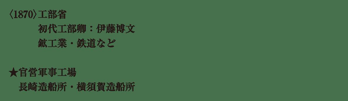 近代25 ポイント1 <1870>工部省 から 横須賀造船所 まで