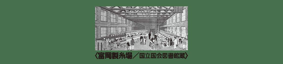 近代25 ポイント2 富岡製糸場の図 キャプションあり