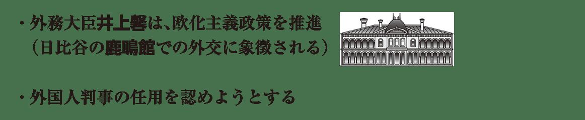 近代28 ポイント2 ・外務大臣井上馨 から 認めようとする まで 鹿鳴館の図も込み