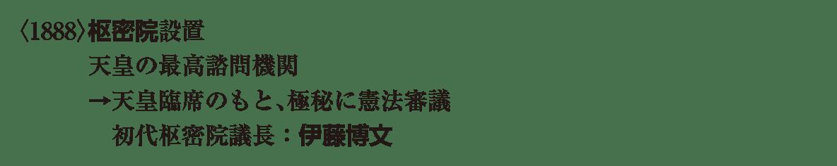 近代29 ポイント1 <1888>枢密院 から 伊藤博文 まで