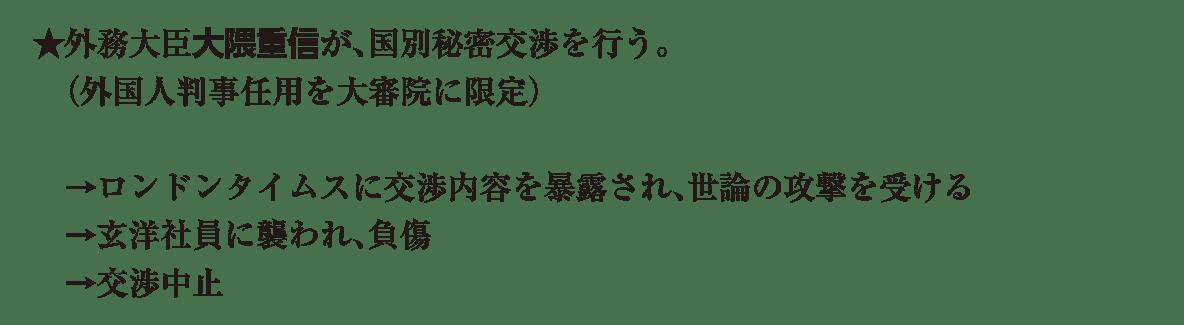 近代29 ポイント3 外務大臣大隈重信 から 最後 まで