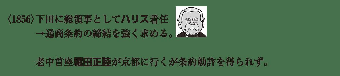 近代02 ポイント1 <1856>下田に総領事~勅許を得られず。まで。 ハリスのアイコン含む