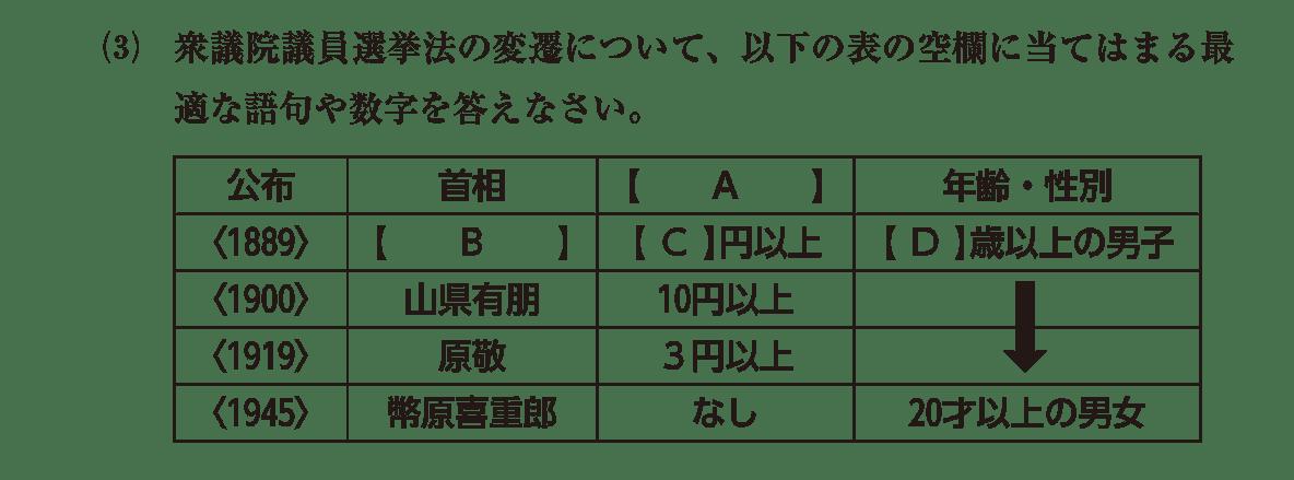 近代33 問題2(3) カッコ空欄