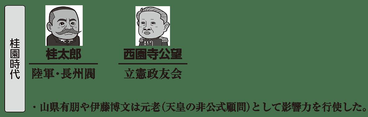 会 立憲 政友