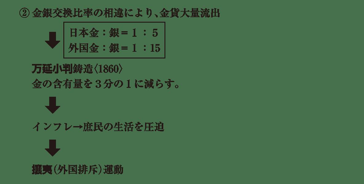 近代05 ポイント1 ②金銀交換~ 左ページ最後 まで