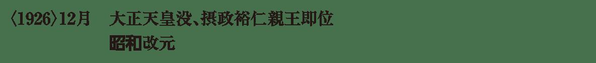 近代61 ポイント1 <1926>12月 から 昭和改元
