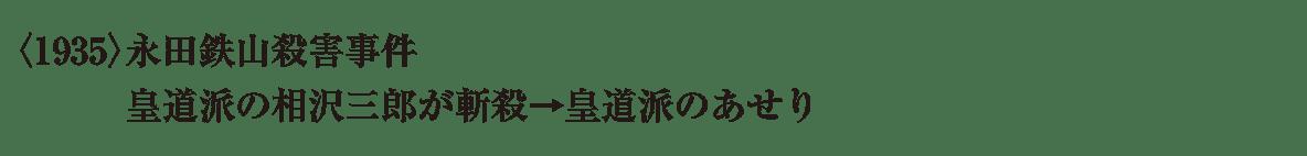 近代67 ポイント2 <1935>永田鉄山 から 皇道派のあせり まで