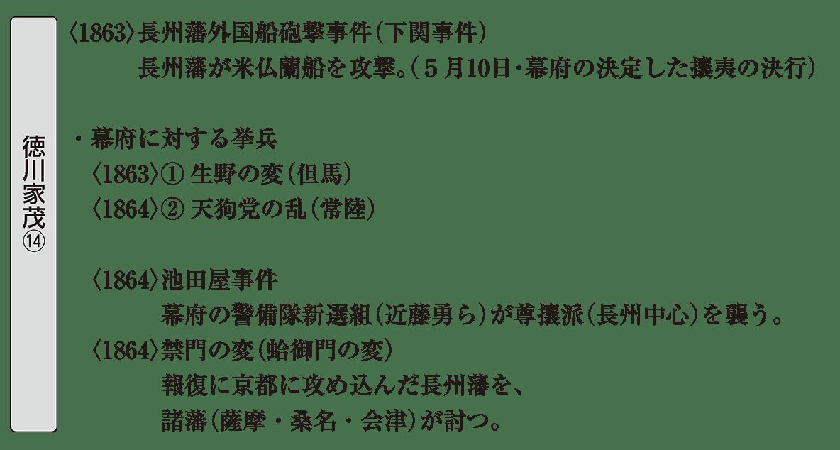 近代07 ポイント2 <1863>長州藩外国船~ 左ページおわり まで