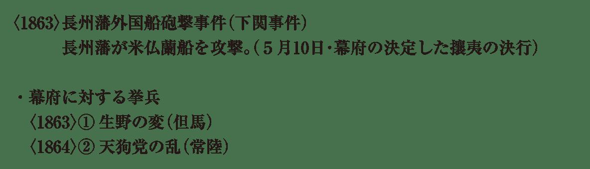 近代07 ポイント2 <1863>長州藩外国船~ 天狗党の乱(常陸) まで