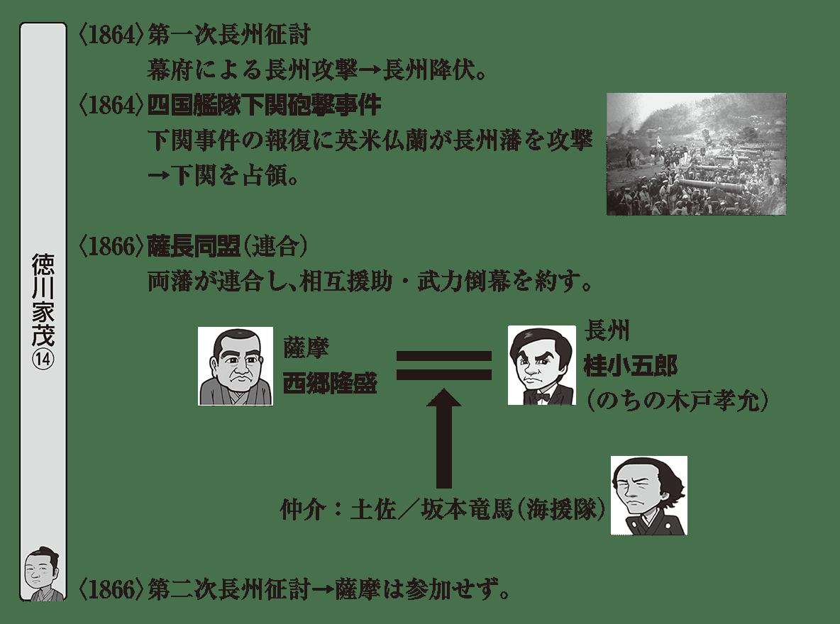 近代07 ポイント3 右ページ
