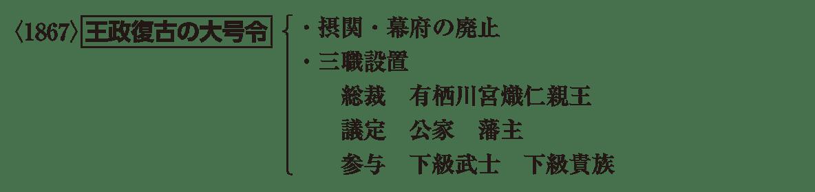 近代08 ポイント2 <1867>王政復古の大号令 ~ 下級貴族 まで (矢印なし)