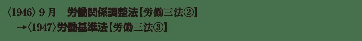 現代04 ポイント1 <1946>9月 労働関係調整法 から 労働三法③】 まで