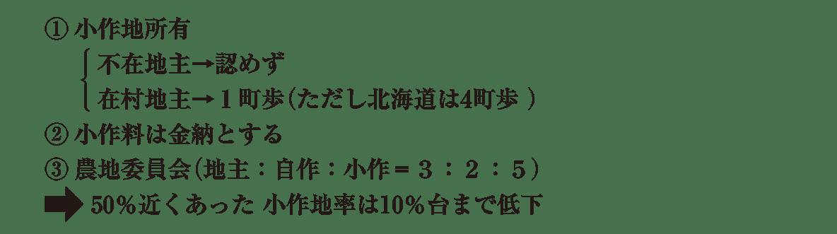 現代04 ポイント1 ①小作地所有 から 最後 まで