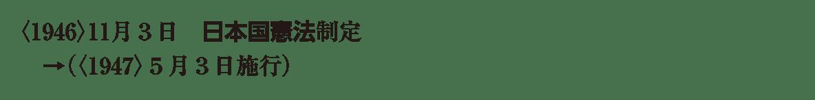 現代04 ポイント2 <1946>11月 日本国憲法 から 5月3日施行)まで