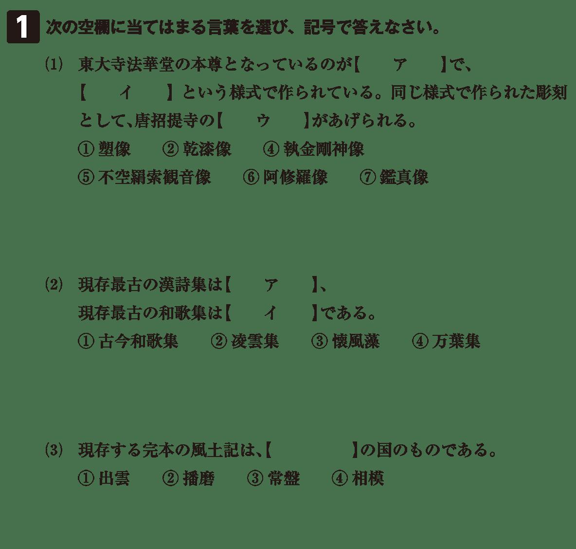 原始・古代文化12 問題1 問題