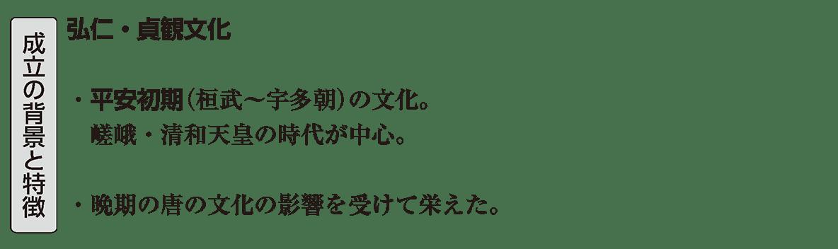 弘仁・貞観文化1 ポイント1 成立の背景と特徴