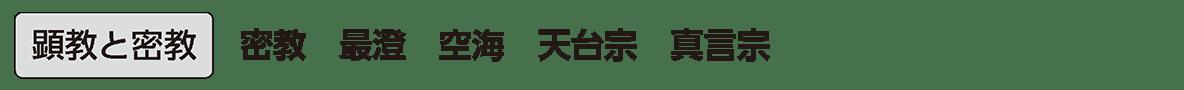 弘仁・貞観文化2 単語1 顕教と密教