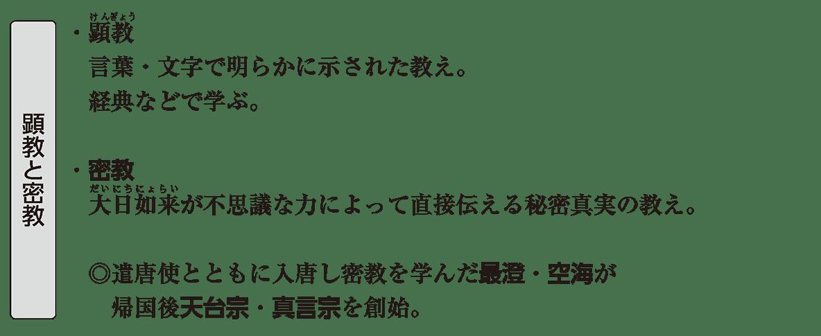 弘仁・貞観文化1 ポイント1 顕教と密教