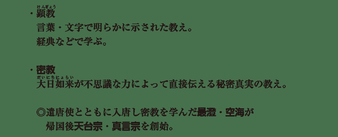 弘仁・貞観文化1 ポイント1 顕教と密教 アイコンなし