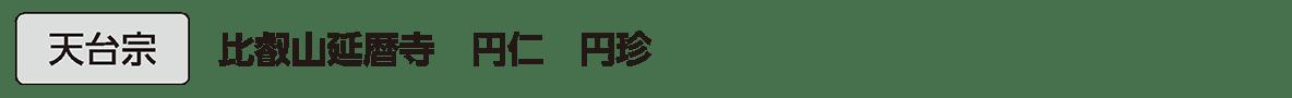 弘仁・貞観文化3 単語3 天台宗