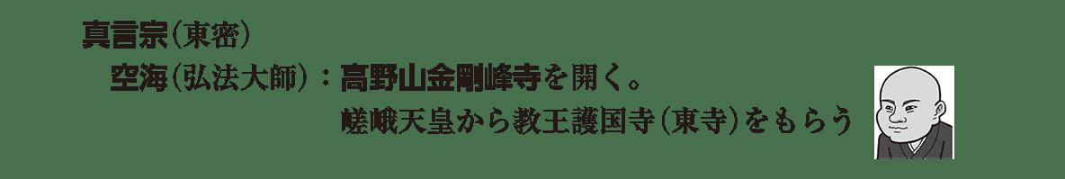 弘仁・貞観文化3 ポイント4 真言宗 アイコンなし