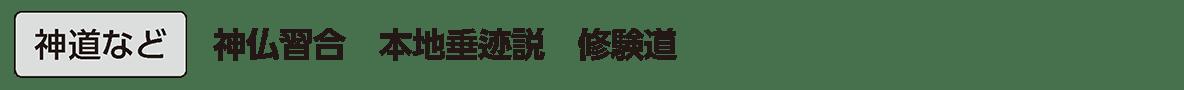 原始・古代文化14 単語1 神道など
