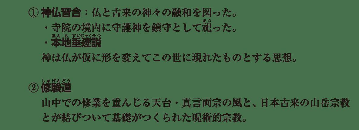 原始・古代文化14 ポイント1 神道など アイコンなし