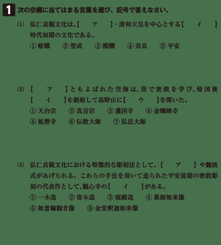 原始・古代文化15 問題1 問題