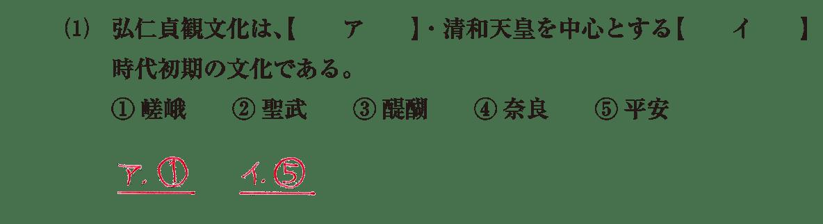 原始・古代文化15 問題1(1) 解答