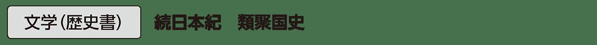 原始・古代文化17 単語1 文学(歴史書)