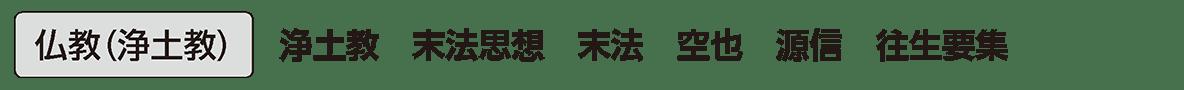 原始・古代文化19 単語3 仏教(浄土教)
