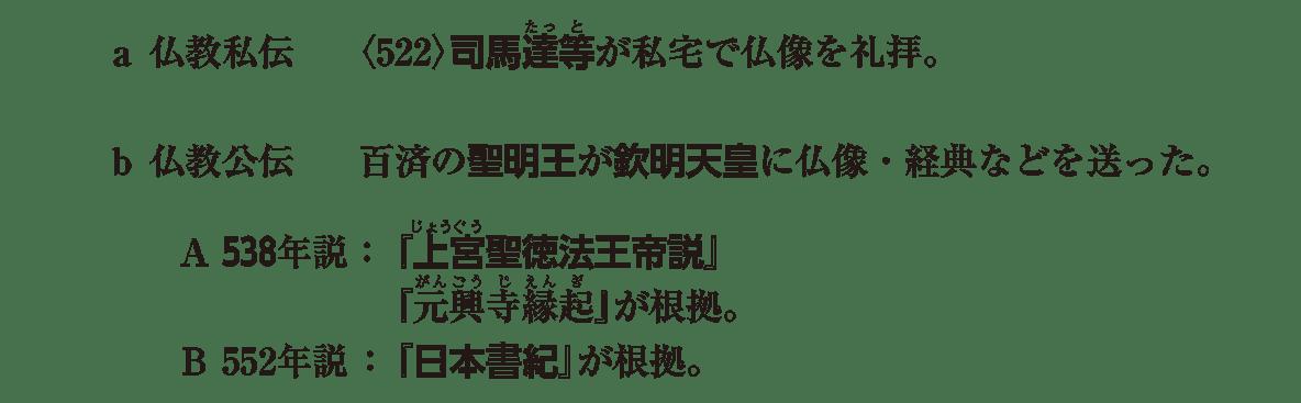 原始・古代文化1 ポイント2 a,bの私伝・公伝部分