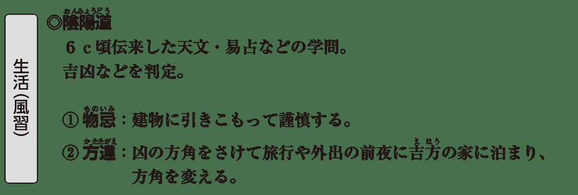 原始・古代文化23 ポイント2 生活(風習)
