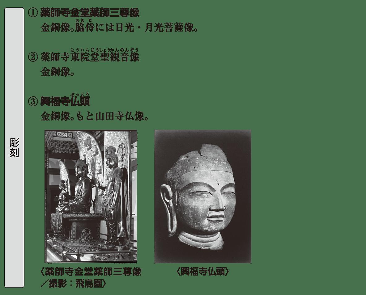 原始・古代文化4 ポイント3 彫刻