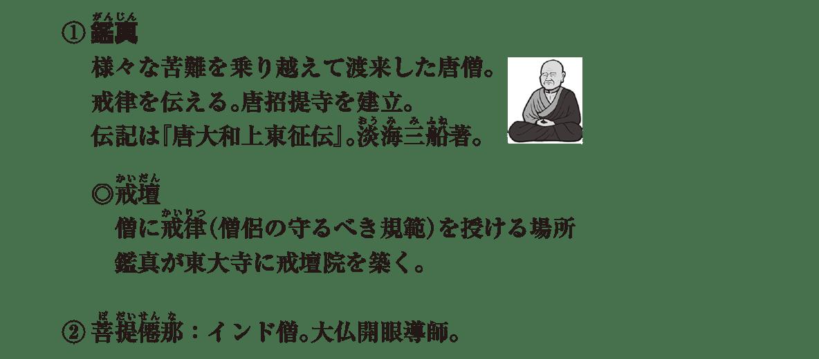 原始・古代文化8 ポイント2 仏教(渡来僧)